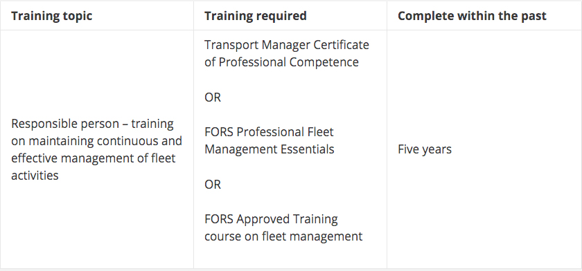The FORS Mandatory Manager Training Required In Order To Meet FORS Bronze Requirement 'M3 Responsible Person'